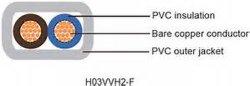 熱い販売H03vh-H H03VV-F H03vvh2-F H05 Vvh2-Fの製造業者の電源コード