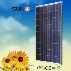 وحدة شمسية بلورية 210 واط (SNM-P210(54)))