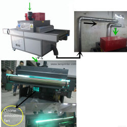 スクリーンの印刷のための紫外線コンベヤーのドライヤー