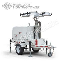 4x500 Вт портативный светодиодный индикатор генератора для мобильных ПК в корпусе Tower (UD8LT)