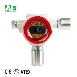 De aan de muur bevestigde Detector van het Gas voor de Controle van Brandbaar Verklaard Gas met Atex