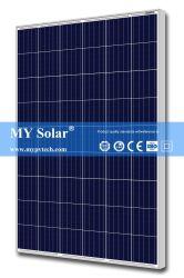 لوحة شمسية بلورية بلورية بلورية بلورية بلورية أحادية البلورات ذات كفاءة عالية بقدرة 250 واط نظام الطاقة الشمسية والوحدة الشمسية