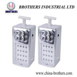 Qualitäts-nachfüllbare Emergency Lampe
