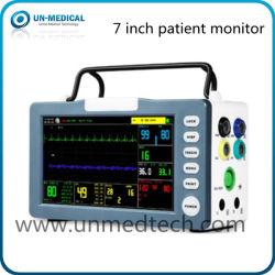 Opération New-Hospital Salle 7 pouce de six paramètres du moniteur patient