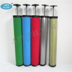 Het nieuwe Element van de Filter van de Olie van het Type (cf.-14) met het Materiaal van de Glasvezel Hv
