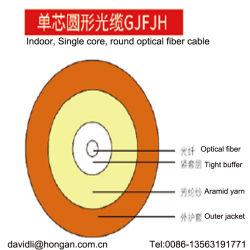 Плотно буфер волоконно-Drop кабель используется для соединения оборудования