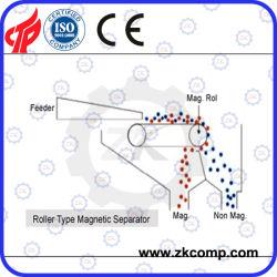 Banheira de venda de equipamento de Retracção do Separador Magnético com boa qualidade/preço
