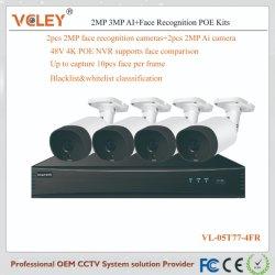 Sistema di riconoscimento di fronte del kit del registratore della macchina fotografica DVR NVR del IP del CCTV