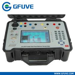 Étalonnage du compteur d'énergie de l'équipement multifonction