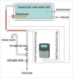 Intelligenter Solarcontroller für Solarwarmwasserbereiter, Solarheißwasser-System, Solarheizsystem