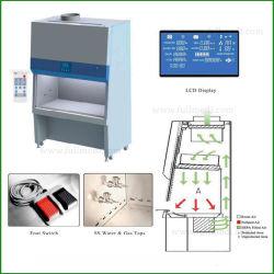 FM-Cbbc86 실험실 세포 독성 항 종양성 약 가공을%s 세포 독성 안전 내각