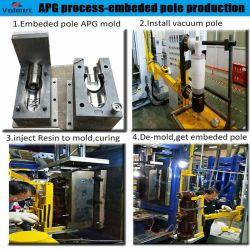 Isolateurs époxy haute qualité de l'APG Machine pour le secondaire de la bague de serrage