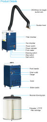 Clique em Limpeza Automática de soldar o eliminador de fumaça para TIG MIG Mag Marcação RoHS poliéster aprovado o cartucho do filtro
