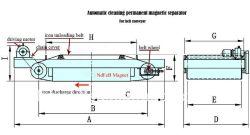 Fuerte y durable serie Rcdd Self-Cleaning Tramp Separador de hierro magnético eléctrico Rcdd-18