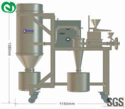 L'échelle laboratoire Jet Mill Micronizer Solution personnalisée