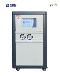 industrieller wassergekühlter Kühler 4HP