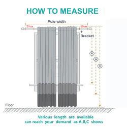 Как измерить отсек для шторки контакт