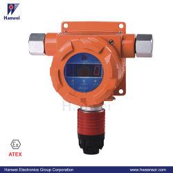 ATEX 인증 고정 메탄/독성/가연성 가스 감지기(BS03)