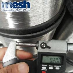 Cable de Aluminio Esmaltado en fábrica para los transformadores