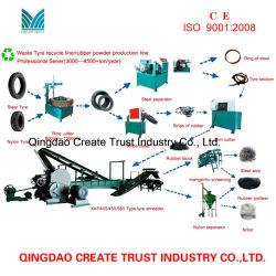 De hete Machine van het Recycling van de Band van het Afval van de Verkoop (CE&ISO9001)