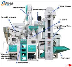 ماكينات مصانع الأرز الأوتوماتيكية عالية الكفاءة