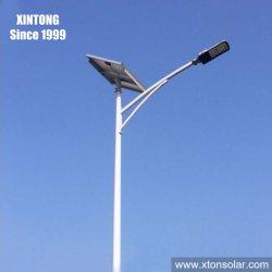 Rue lumière LED 40W pour Outdoor Garden Road Accueil lumière solaire à haute efficacité