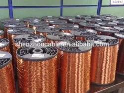 Fil d'aluminium plaqué de cuivre nu sur le fil de la DPA