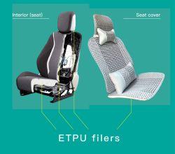 Personnaliser les remplisseurs de mousse Etpu Automobile