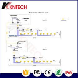 新しい高速鉄道の相互通信方式の解決はIP PBXを統合する