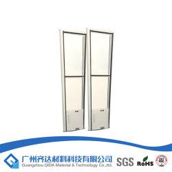 Sistema EAS 58kHz tienda de ropa al por menor de los sistemas de seguridad