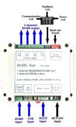 Urs104bm, divisore di RS485 Hub/RS485; 1 input della Manica, un'uscita dei 4 canali; Supporto RS232 ed USB Input