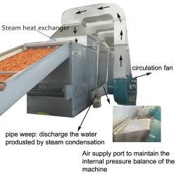 Essiccatore di plastica industriale dell'aria calda di prezzi bassi per buona qualità
