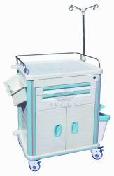 المعدات الطبية المعتمدة من قبل AG-Et015b1 CE وISO مع مستشفى العجلات سعر عربة القطار