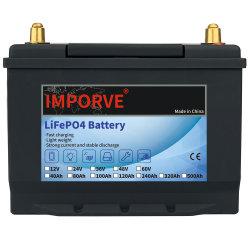 ゴルフカートRV海洋のMotorhome Autocaravnasのエネルギー蓄積のための長い生命リチウム電池LiFePO4 24V 40ah