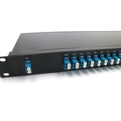 5g를 위한 백본 네트워크 섬유 Wdm/CWDM/DWDM 해결책 파장 (WDM) 부 다중송신방식 장비