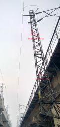 L'autoroute de l'acier Megatro Polonais et les structures