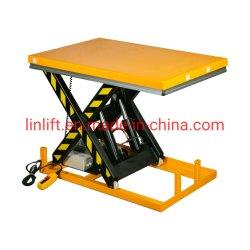 La mesa elevadora de tijera hidráulico con certificado CE (HW)