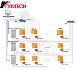 Industrielles Mehrparteiensystem PA3 für die Kommunikation in industriellen Umgebungen