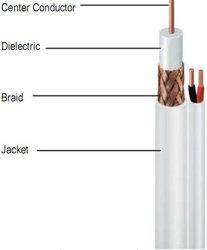 Системы видеонаблюдения коаксиальный кабель RG59 Питание сиамских кабель для видео с UL