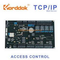 وحدة التحكم في الوصول إلى الشبكة لخادم ويب لـ TCP/IP رباعي الأبواب