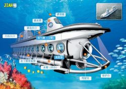 Turismo subacuático submarino