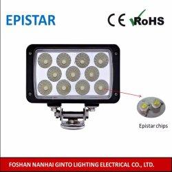 自動車用モーター LED 作業灯用オートライト 33W 工場