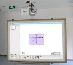 Cm2PRO -tableau blanc électronique virtuel