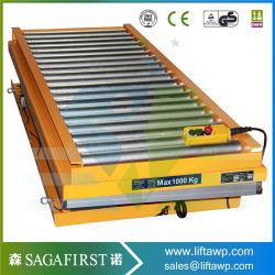 Circuit hydraulique standard et personnalisés rouleau Table élévatrice à ciseaux