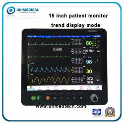 (PM9000D) Medisch/het Ziekenhuis/Mutiparameter/Hart/Draagbare/Handbediende Geduldige Monitor met het Scherm van 15 Duim