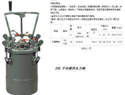 Los modelos de la variedad completa de alta seguridad de contenedores de presión de precisión de modelado
