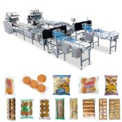 Automatisches Kissen/Fluss/horizontale Nahrungsmittelverpackung/Verpackung/Verpackmaschine für Biskuite/sofortige Nudeln/Brötchen Rolls/Brötchen/Brot-/Würstchen-Brötchen/Burger/Bäckerei-Produkte