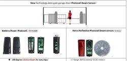 Rivelatore senza fili infrarosso riflesso del sensore del fascio di sicurezza fotoelettrica