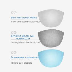 病院の安全か保護Earloopにかペーパーまたはひげまたは実験室または医者または隔離または医学3ply Nonwoven使い捨て可能なPPの外科マスクまたはTie-on伸縮性がある耳ループと3執ように勧める