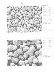 ニオブの炭化物の粉、NBCの堅い表面材料、熱スプレー材料、超硬合金
